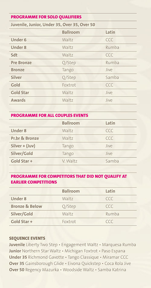 Blackpool Grand Finals 2013 Programme
